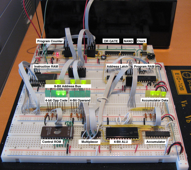 4-bit TTL CPU wired without control circuitry.